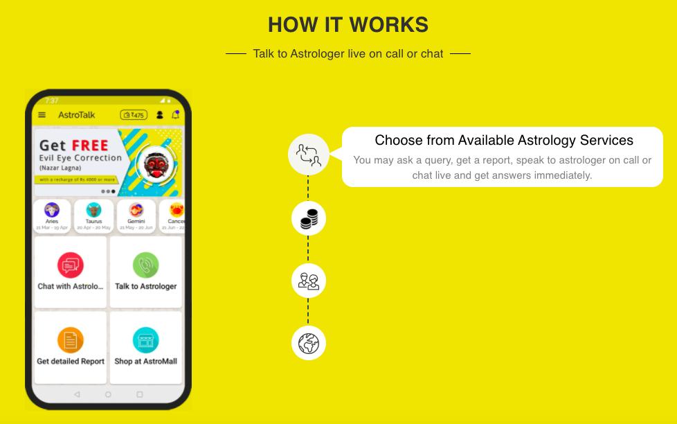 AstroTalk Mobile App   Motiverge
