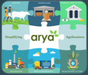 Arya Collateral showcases their expertise at 16th Philippine National Corn Congress
