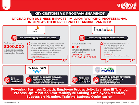 upGrad for Business