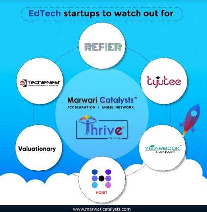 Marwari Catalysts Venture announces its EdTech cohort of selected startups